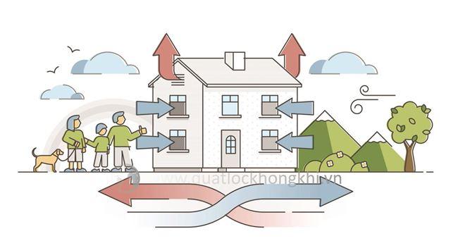 Tại sao nên sử dụng hệ thống không khí trong lành trong nhà?