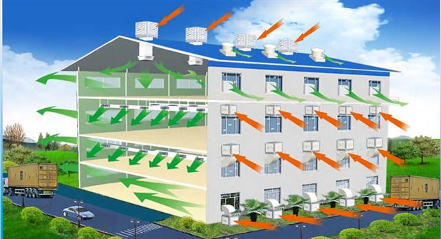 Giải pháp thông gió làm mát nhà xưởng, trang trại chăn nuôi
